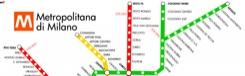Metro in Milaan